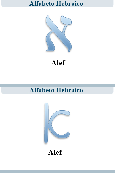 Alfabeto Hebraico Pdf Flash Cards Alfabeto Hebraico