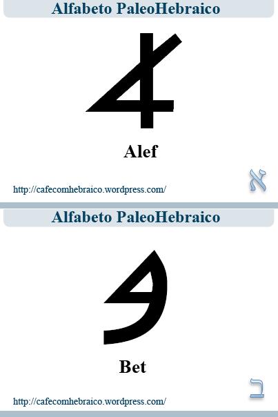 Alfabeto Hebraico Arcaico Era o Alfabeto Arcaico do